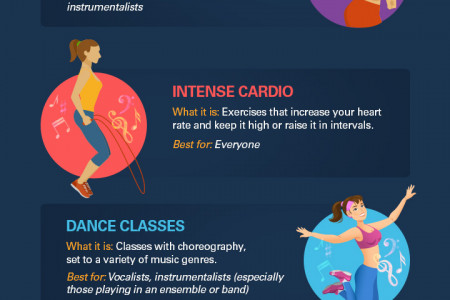 Best Fitness Exercises & Stretches for Musicians Infographic