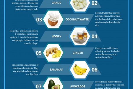 Best Foods to Eat When You're Sick Infographic