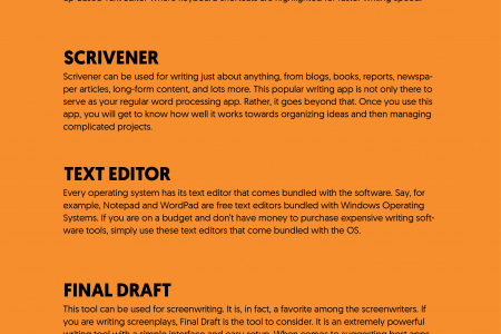 Best Free Writing Software For Writers Infographic