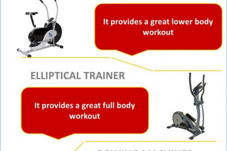 Best Home Cardio Machines Infographic