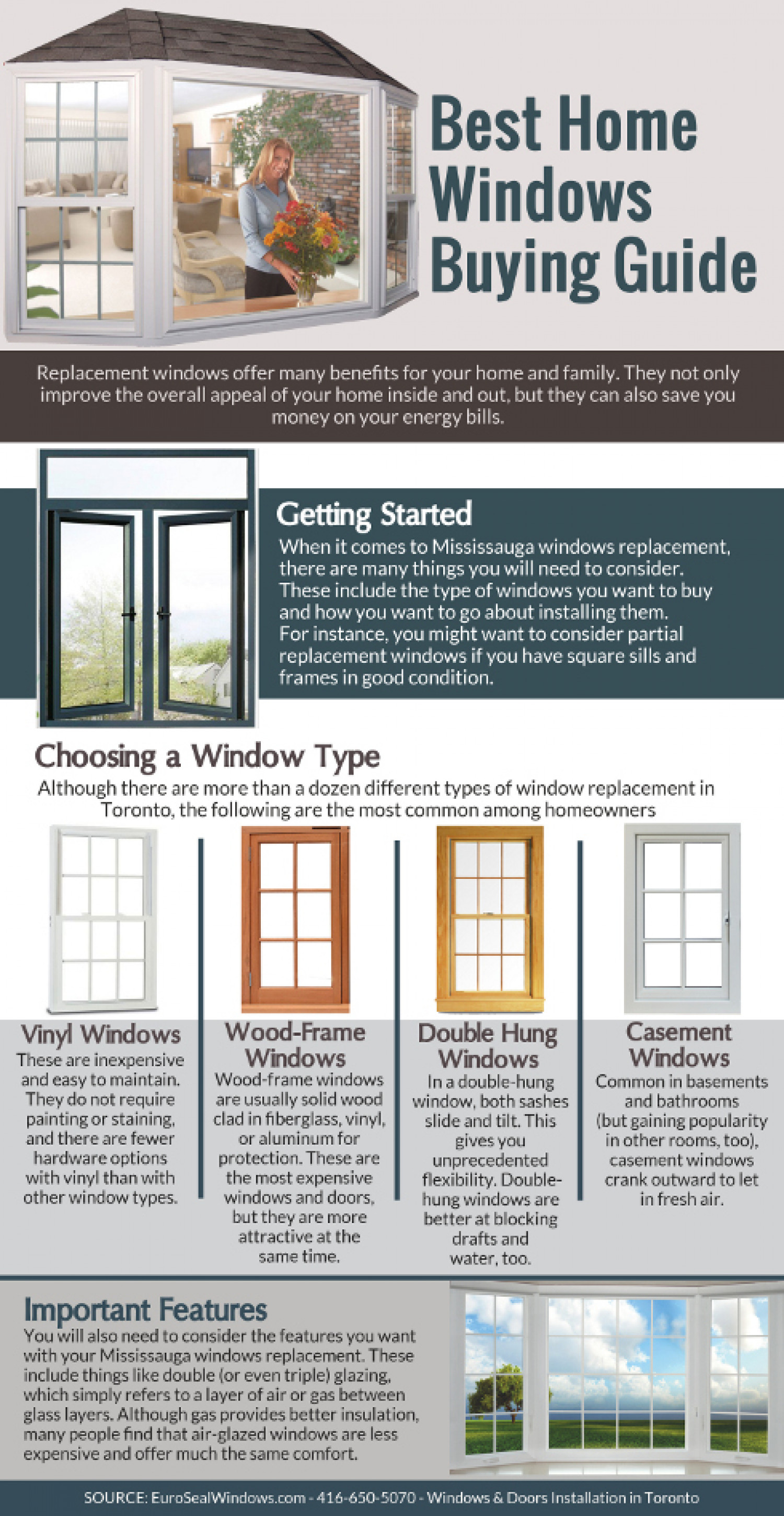 Best home windows buying guide for Purchase home windows