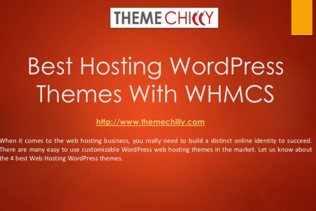 Best hosting WordPress Themes with WHMCS  Infographic
