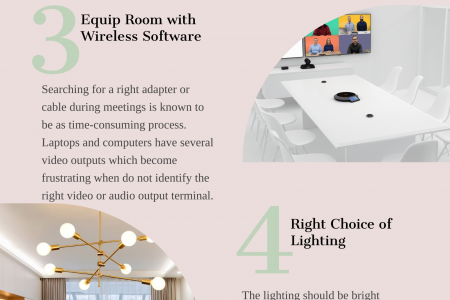 Best Ideas To build a Meeting Room Rental Infographic