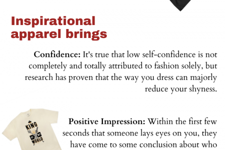 Best Inspirational Apparel Collection for Men Infographic