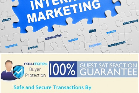 Best Internet Marketing consultant Infographic