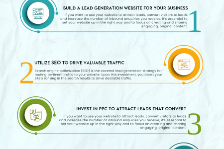 Best Lead Generation Strategies for Your Business Infographic