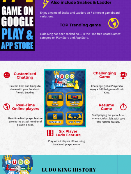 Best Ludo game download for PC-LUDO KING 2020 Infographic