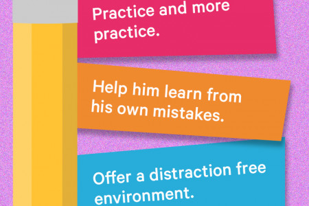Best Math Tips for Kids  Infographic