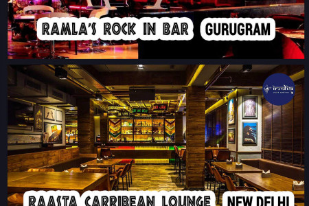 Best New Year 2019 Parties In Delhi Infographic by IndiaVisitOnline Infographic