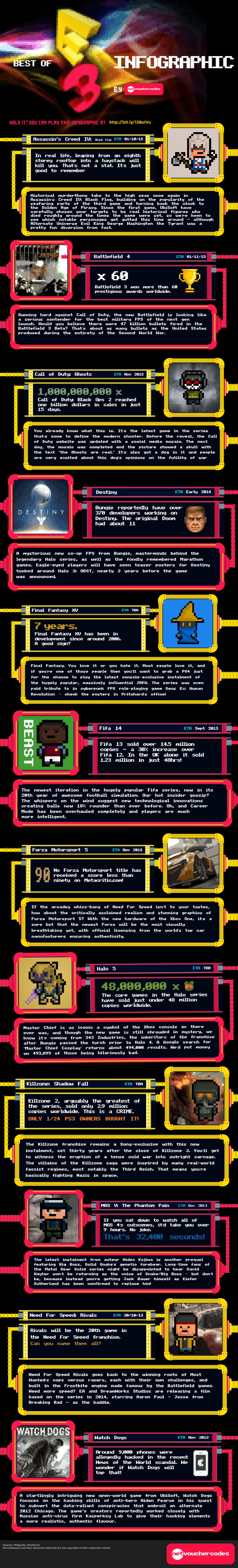 Best of E3 Infographic