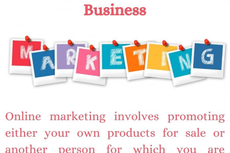 Best Online Marketing For Your Business Infographic
