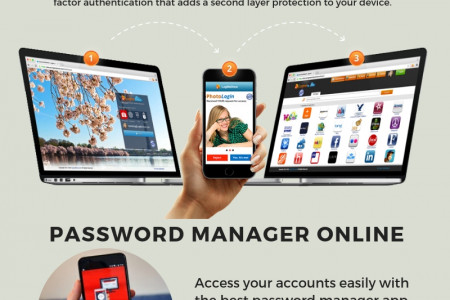 Best Password Manager App From LogMeOnce Infographic