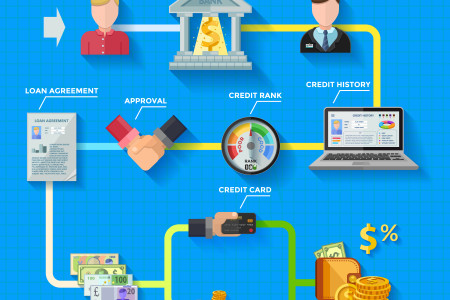 Best Payment Method for Online Payments - Payzeroccfee Infographic