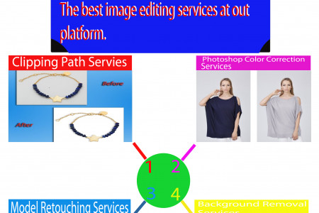 Best Photo Retouching Service In Asia. Infographic