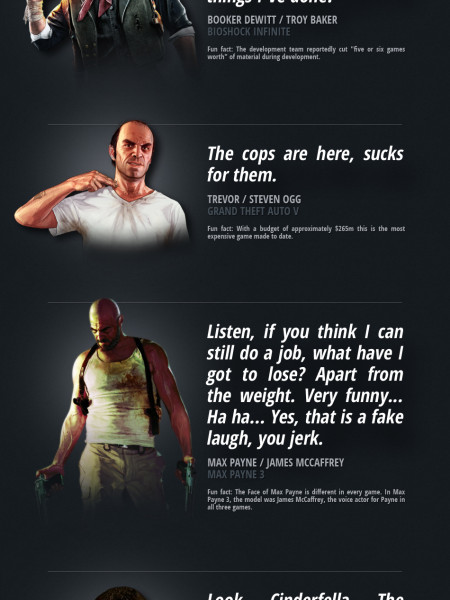 Best PlayStation 3 quotes – with fun facts Infographic