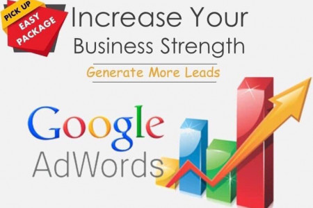 Best PPC Services   Imminent Solution Infographic