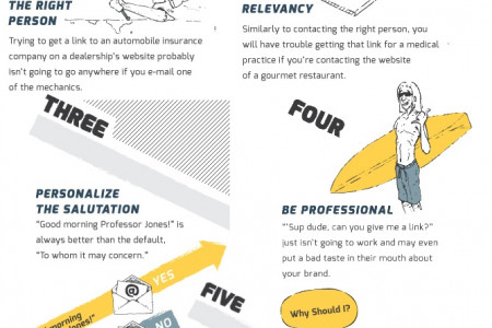 Best Practices For Email Outreach Infographic