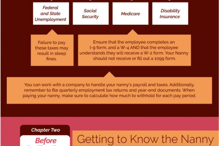 caregiver Infographics | Visual.ly