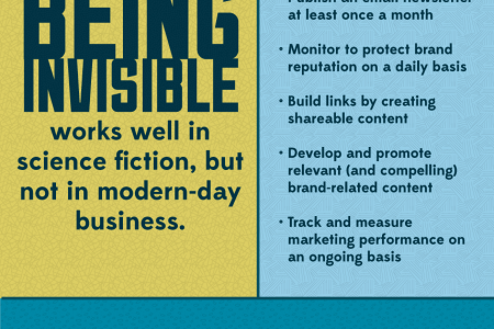 Best Practices in Internet Presence Management for Small and Medium Sized Businesses Infographic