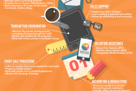 Best Real Estate Virtual Assistant (MyOutDesk) Infographic