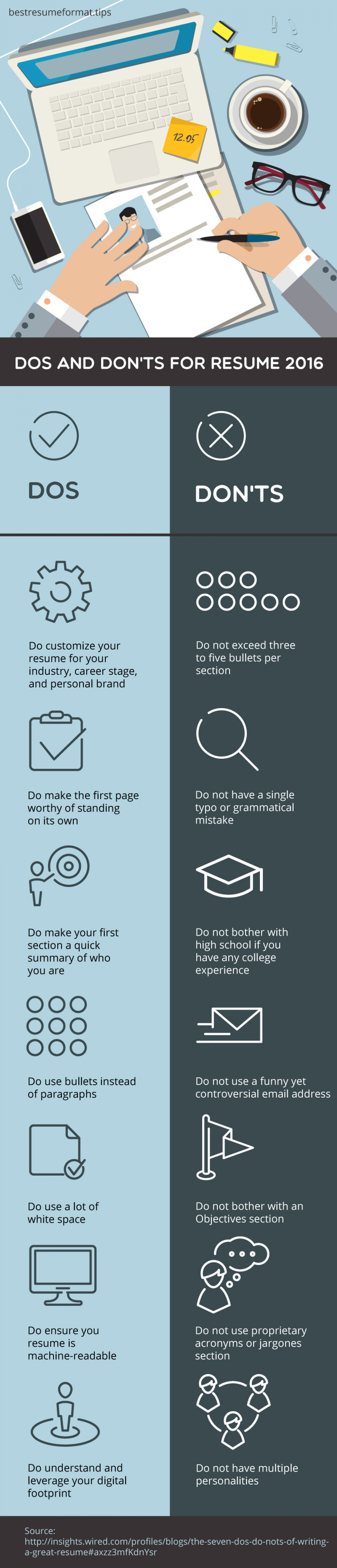 best resume format ly best resume format 2016 infographic