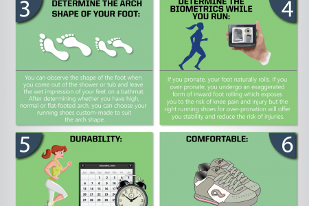 Best Running Shoes For Women: Ultimate Guide Infographic