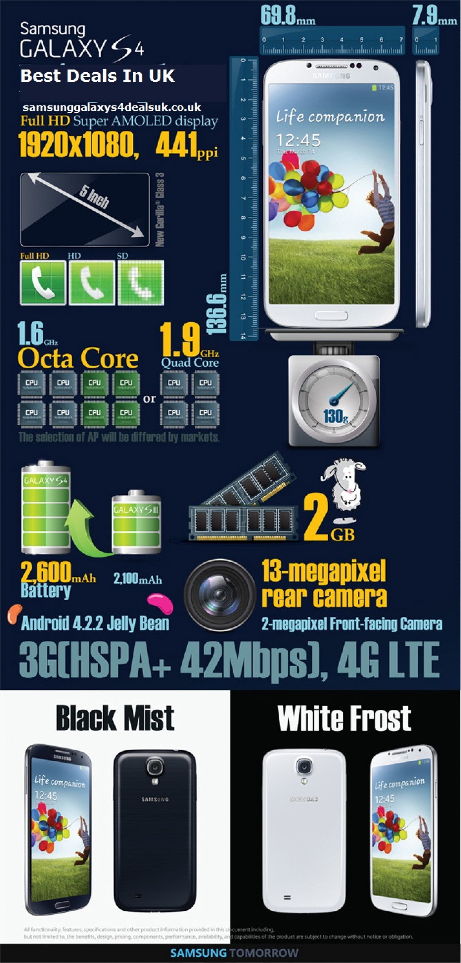 Best samsung galaxy s4 deals in uk Infographic