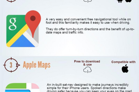 Best Sat-Nav apps Infographic