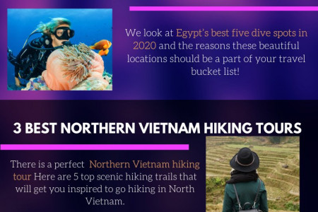 Best Scuba Diving Spots - Tell Me Your Story Infographic