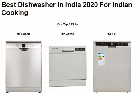 Best Selling Dishwasher in India Infographic