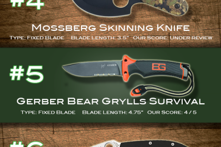 Best Selling Hunting Knives November 2014 Infographic