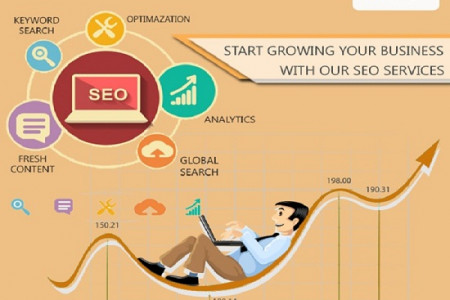Best SEO Company in India - Markup Designs Pvt Ltd Infographic