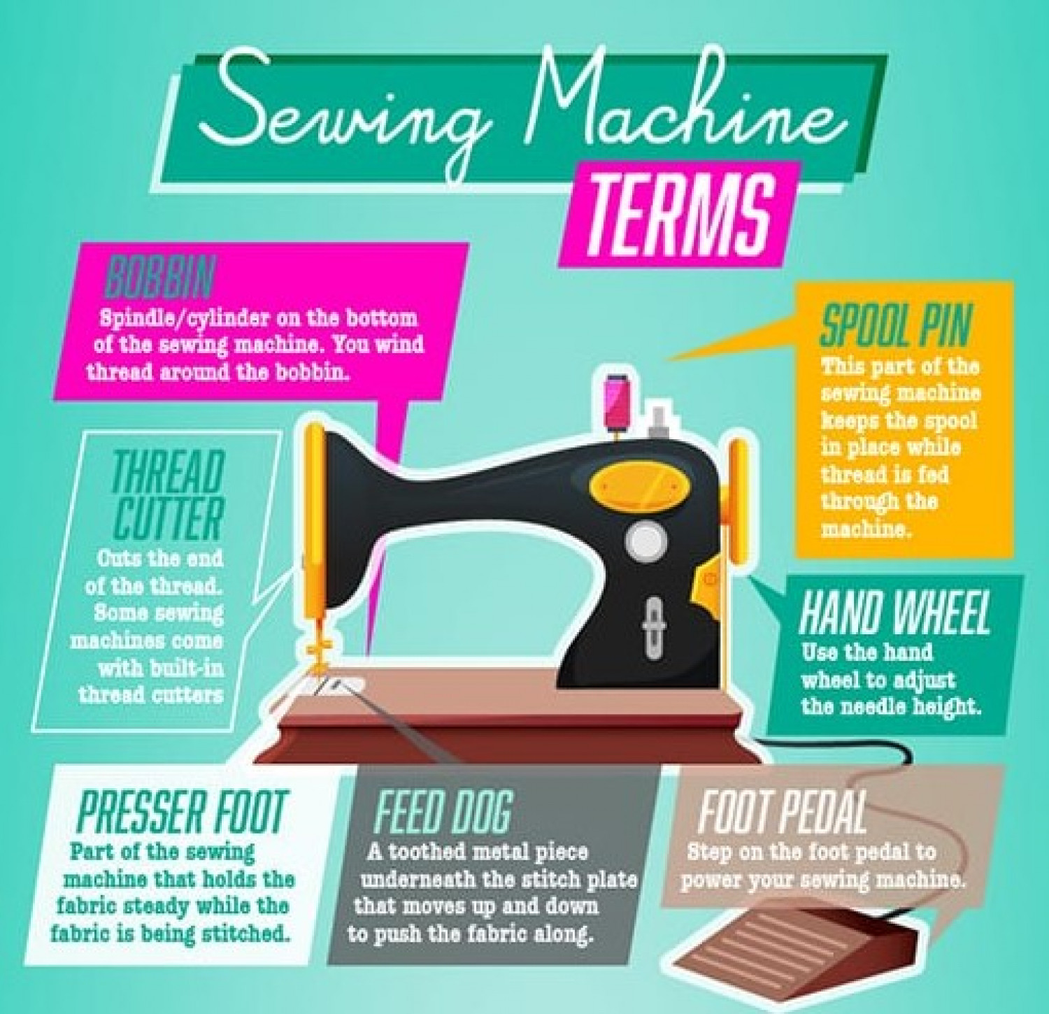 Best sewing machine Infographic