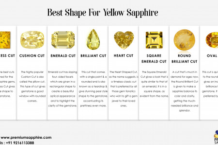 Best Shape For Yellow Sapphire Infographic