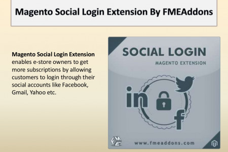 Best Social Login Module for Magento Infographic