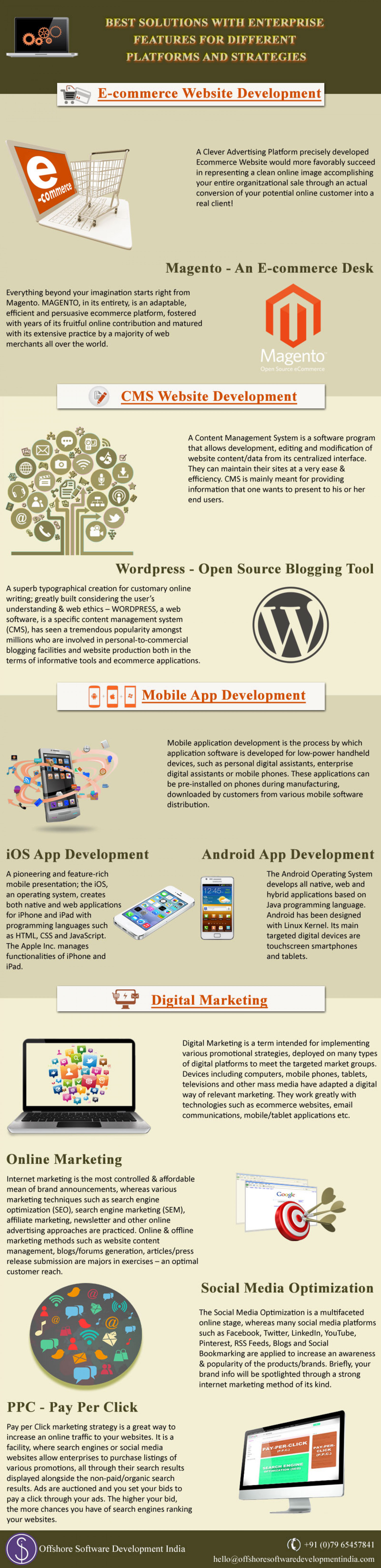 Best Solutions With Enterprise Features For Different Platforms and Strategies Infographic