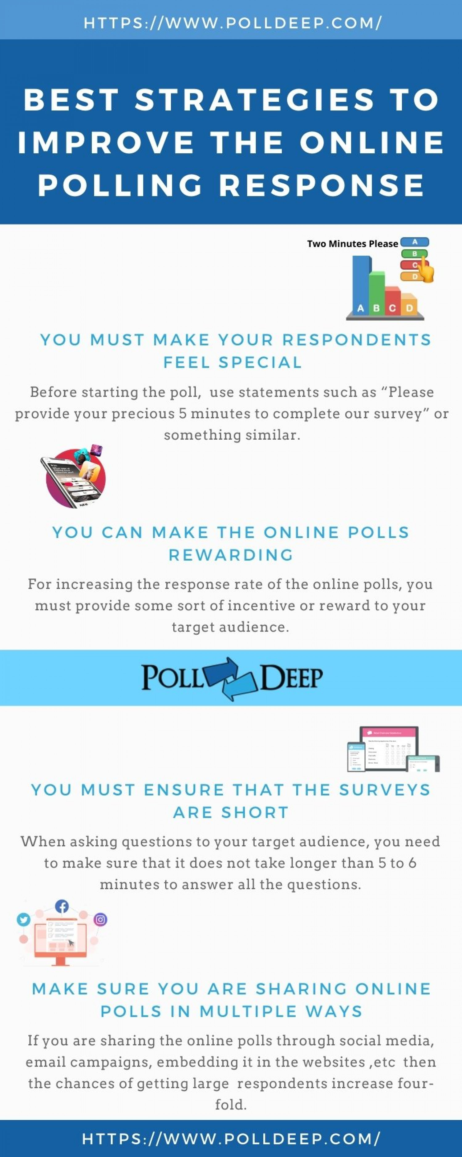 Best Strategies To Improve The Online Polling Response Infographic
