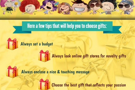 Best Tips to Choose Novelty Gifts Infographic