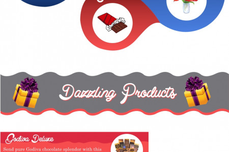 Best Unique Birthday Gift Ideas for Your Kids - giftblooms Infographic