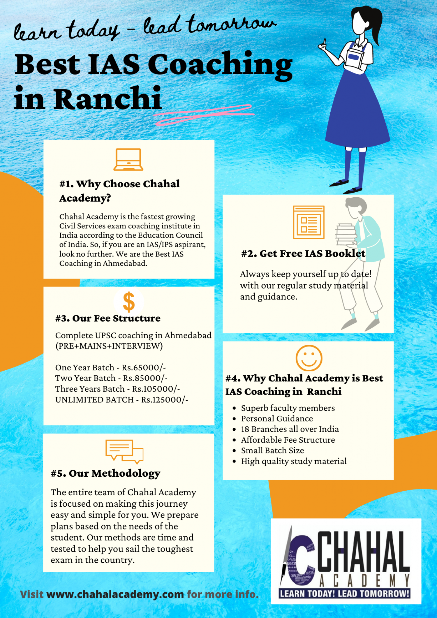 Best UPSC Coaching in Ranchi Infographic