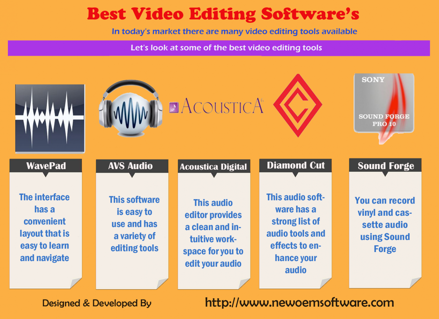 Infographic video best