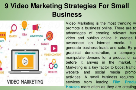 Best Video Marketing Tips for Small Business Infographic