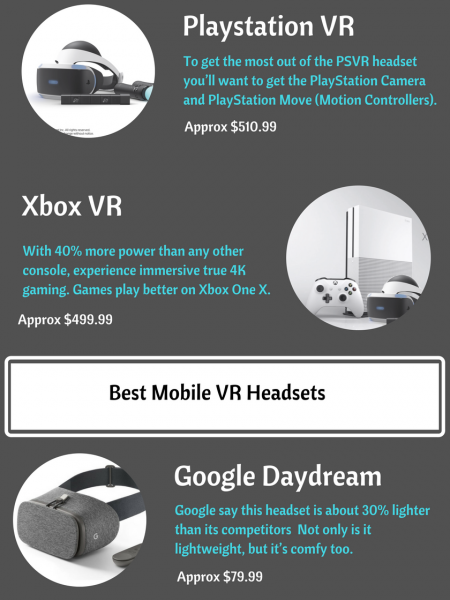 Best Virtual Reality Headsets  Infographic