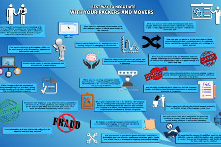 Best way to Negotiate with your Packers and Movers  Infographic