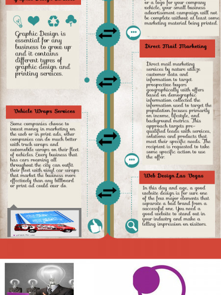 Best Ways of Business Promotion Infographic