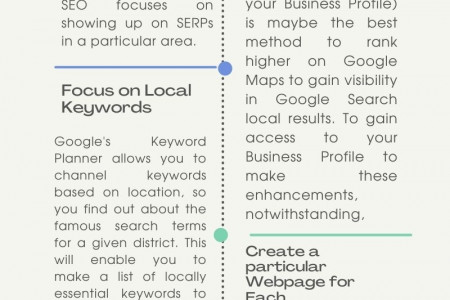Best ways to improve your Local SEO Infographic