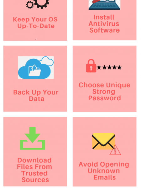 Best ways to protect your PC Infographic