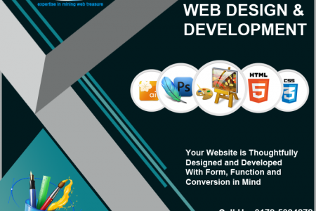 Best Web Designing and Development Company Infographic