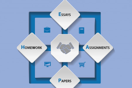 BestAssignmentService.com; The A Grader Assignment Help Site Infographic