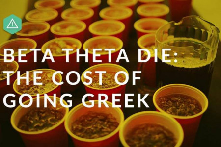 Beta Theta Die: The Cost Of Going Greek Infographic